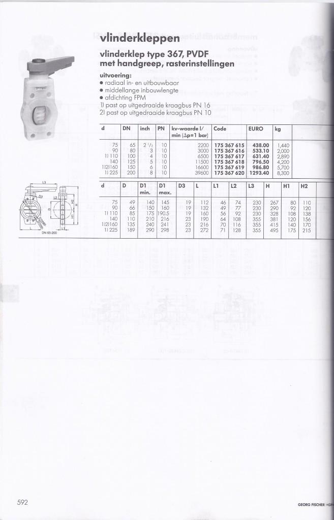 PVDF vlinderklep, type 367